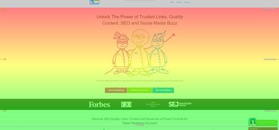 7 классных аналитических инструментов для блогов на WordPress