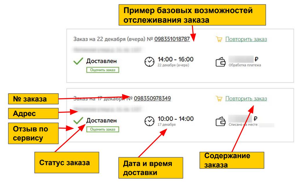 Быстрый план по увеличению конверсий: исправляем 12 типичных ошибок на сайте